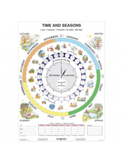 Time and Seasons